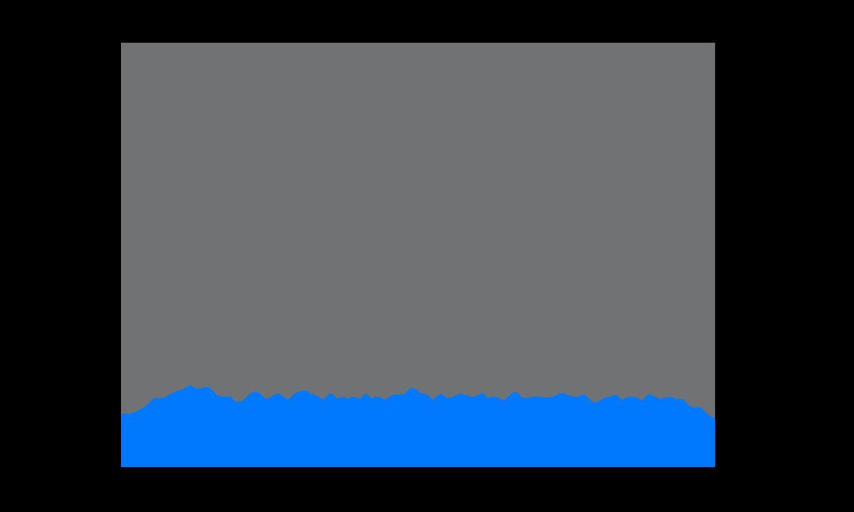SolarHub named Tesla Powerwall Premium Installer 2021